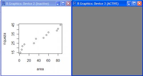 5. Tutoriais para Criação e Edição de Gráficos no R [Using R]